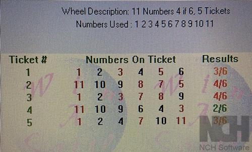Lotto uitslagen